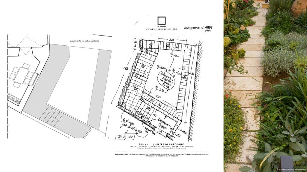 Privater Wohnsitz in Pistoia